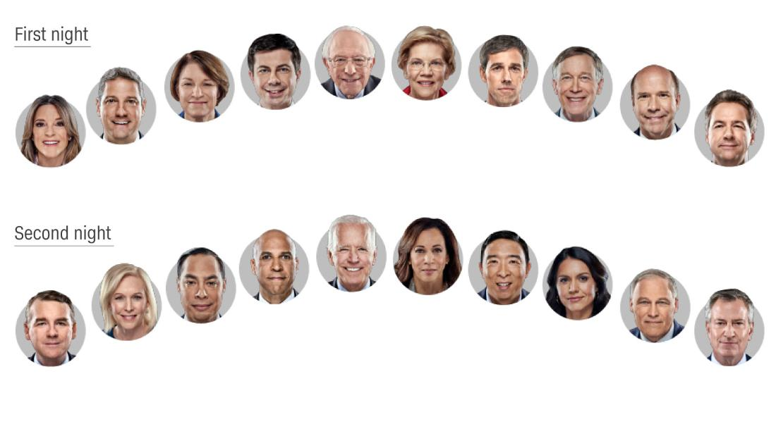 8 big thoughts on CNN's debate draw