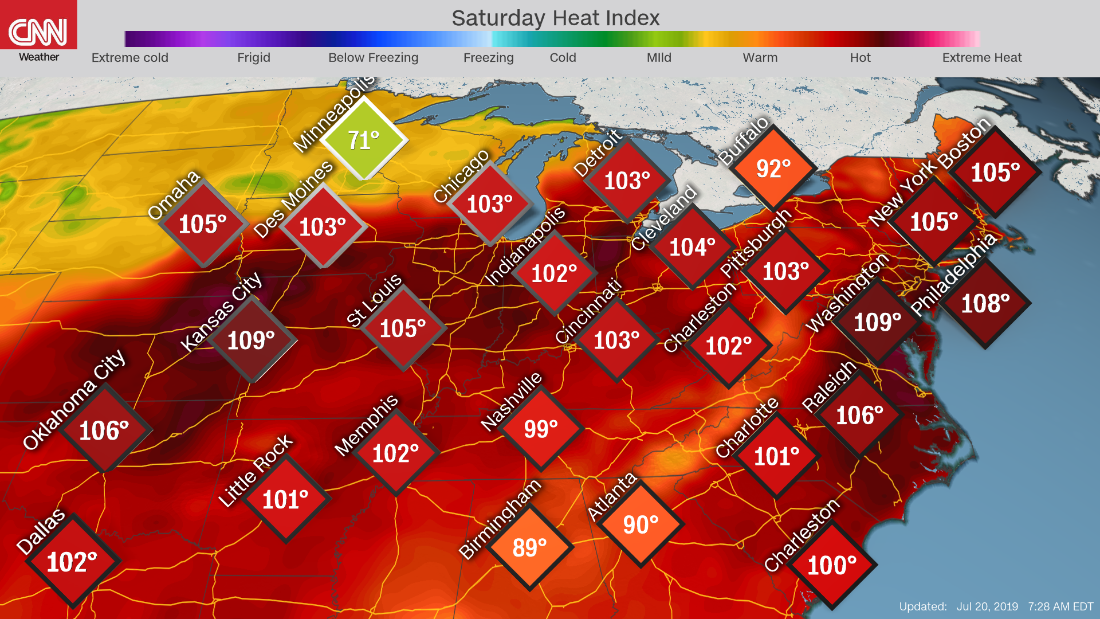 Why heat index matters more than temperature