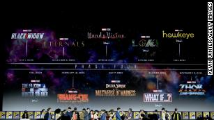 The Marvel Cinematic Universe Phase Four is announced during 2019 Comic-Con International on July 20, 2019 in San Diego, California. (Photo by Kevin Winter/Getty Images)