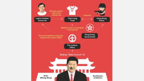 An image shared online purports to explain Beijing's role in the Hong Kong protests.