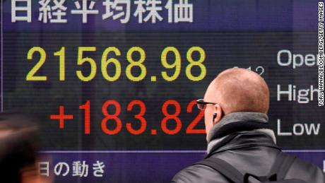 Top 12 World Stock Markets Today Cnn - Gorgeous Tiny