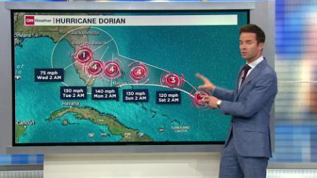 Image result for hurricane dorian