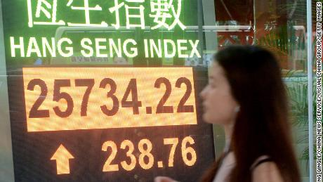 Hong Kong shares gained almost 4% on best day of the year