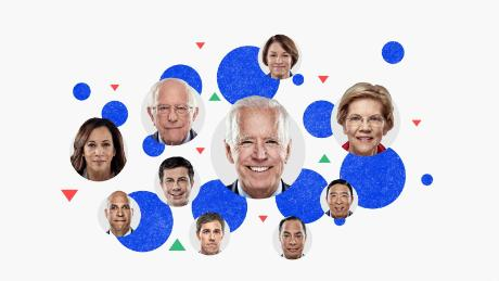 Image result for Top ten democratic candidates: 2020