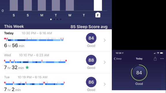 A screenshot of a Fitbit Sleep Score  data chart.
