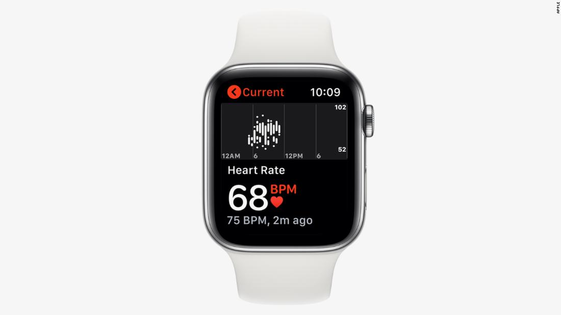 The Apple Watch outsold the entire Swiss watch industry in 2019