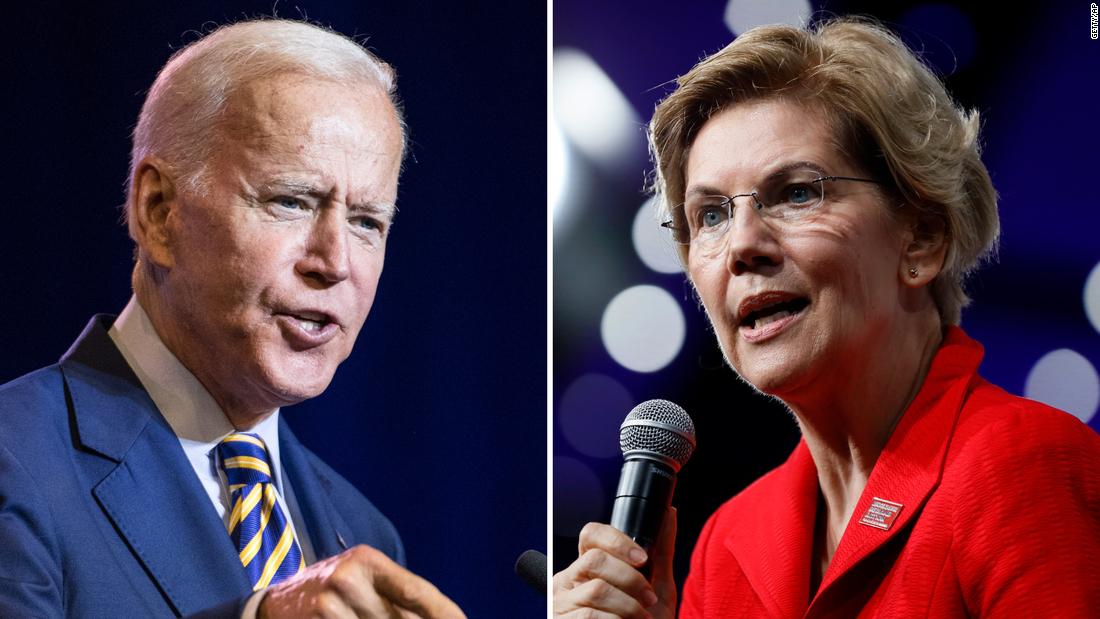 Can Elizabeth Warren beat Trump?