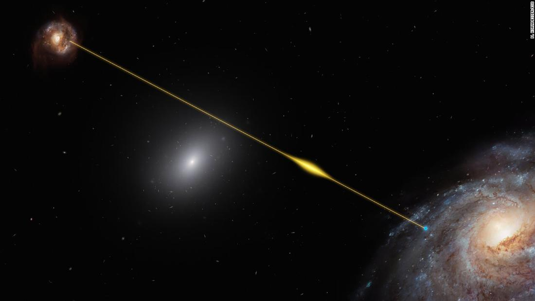 This is an artist's impression of the path of the fast radio burst FRB 181112 traveling from a distant host galaxy to reach the Earth. It passed through the halo of a galaxy on the way.