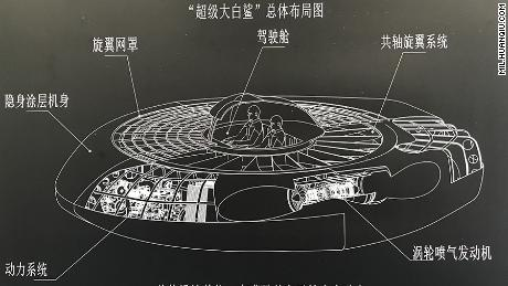 China Great White Shark helicopter schematic