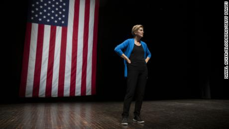 Elizabeth Warren is concerned about the turmoil in the overnight lending market