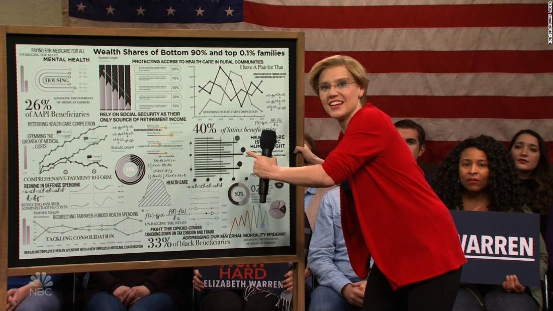 'SNL' hat Kate McKinnon Elizabeth Warren beantwortet Fragen über das Gesundheitswesen