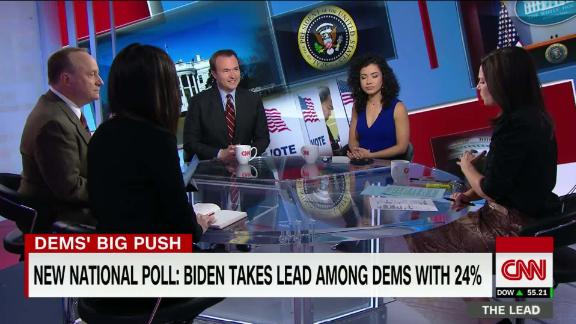 Image for CNN Poll: Biden leads nationally as Buttigieg rises