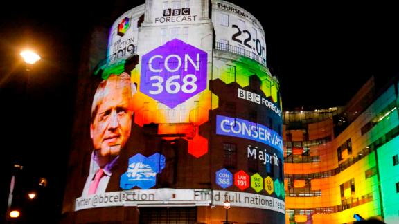 BBC exit poll shows Johnson's Conservative Party winning the election.