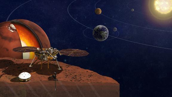 InSight ha podido revelar algunos de los secretos del interior de Marte, que arrojan luz sobre cómo se formaron todos los planetas rocosos.