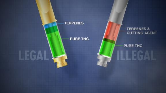 A legal THC cartridge (left) should have a high percentage of THC distillate. Some illicit cartridges (right) have lower levels of THC distillate; the rest could be filled with cutting agents.