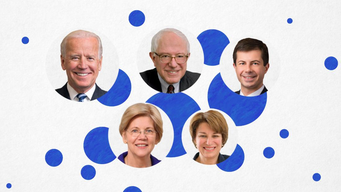 Ranking the Top 5 Democrats in the 2020 race