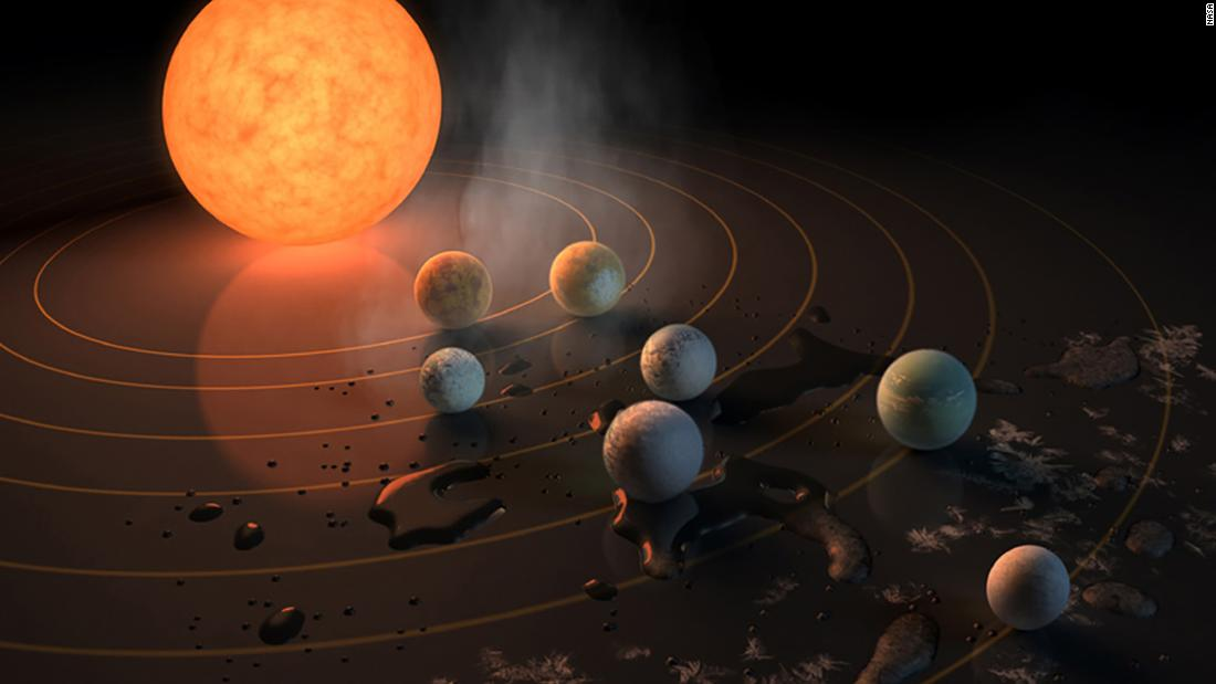 The discovery of the TRAPPIST-1 system revealed seven Earth-size, rocky planets orbiting a single star. Robert Hurt and Tim Pyle presented this illustration when the discovery was announced to showcase the habitable zone of the star -- too close and the planets are too hot for liquid water to remain on the surface, while more distance from the star means water would freeze.