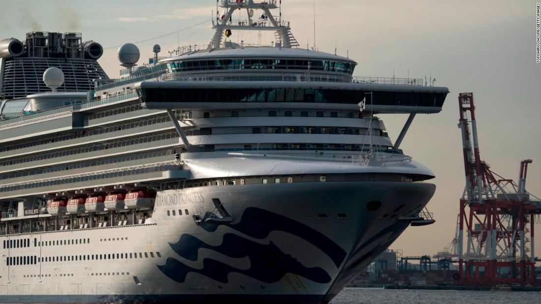 Du lịch trên biển và coroanavirus: Tại sao chuyến đi đó vẫn ổn.