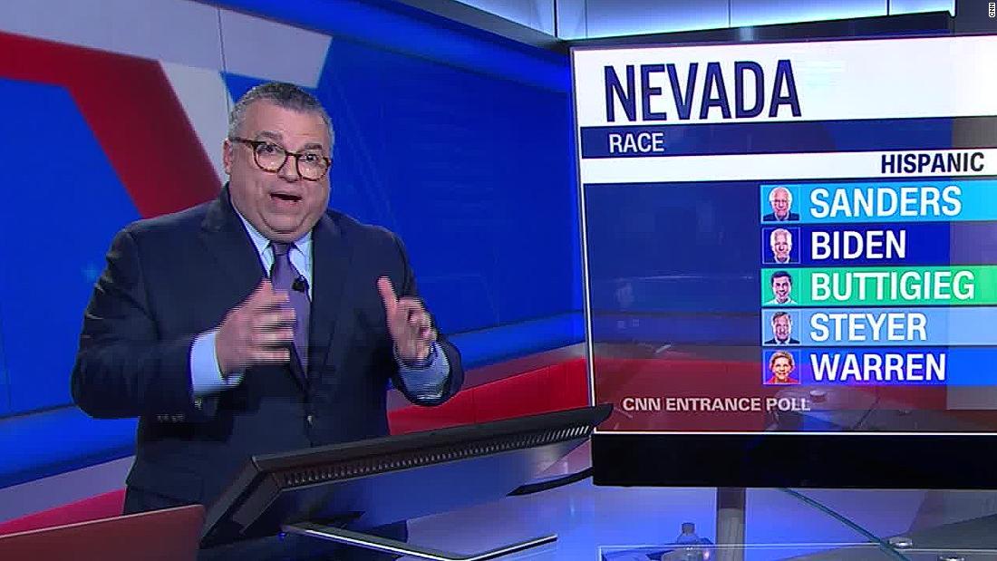 Cnn S David Chalian Many Nevada Caucusgoers Are Late Deciders Cnn Video