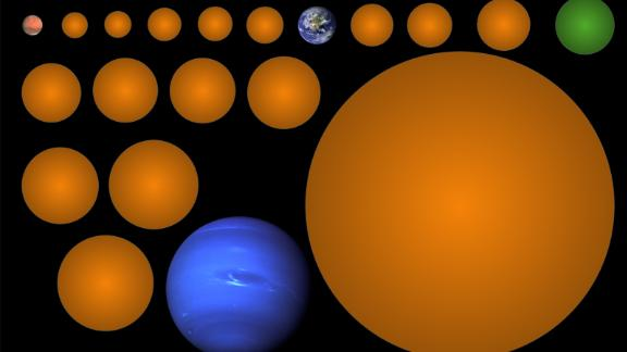 The sizes of the 17 new planet candidates, seen here in orange, are compared to colorized representations of Mars, Earth and Neptune. The green planet is KIC-7340288 b, a rocky planet in the habitable zone of its star.