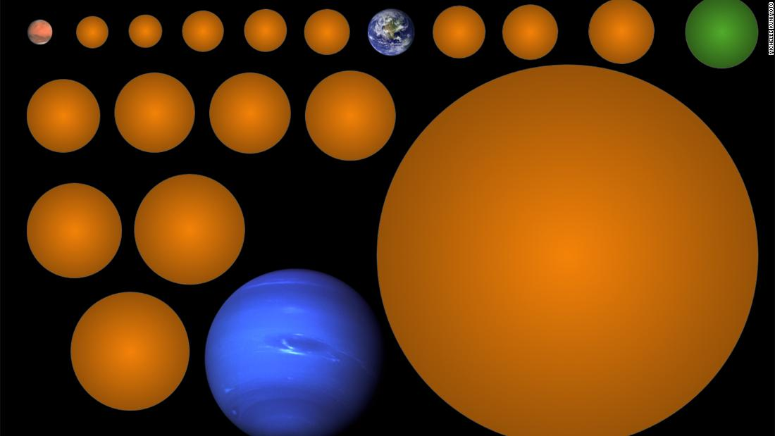 Astronomy student finds 17 new exoplanets - CNN