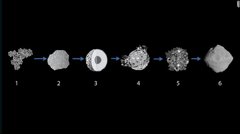 This is a model of how Ryugu likely formed as a rubble pile asteroid.