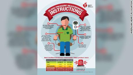 The American Heart Association published a graphic explaining basic facts about monitoring your blood pressure. During this pandemic, it's an important number to keep an eye on.