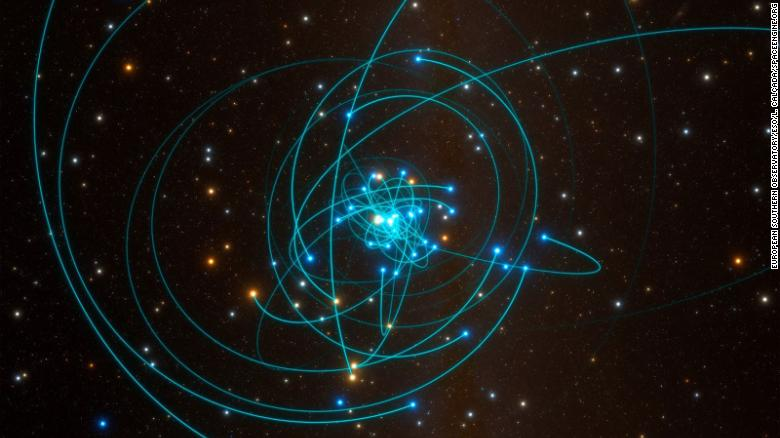 This simulation shows the orbits of stars very close to the supermassive black hole at the heart of the Milky Way.