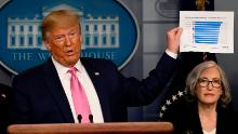 President Donald Trump speaks at a news conference on the Covid-19 outbreak. (Photo by Andrew Caballero-Reynolds-via Getty Images)