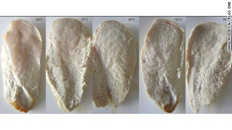 These chicken fillets were cooked to different temperatures.