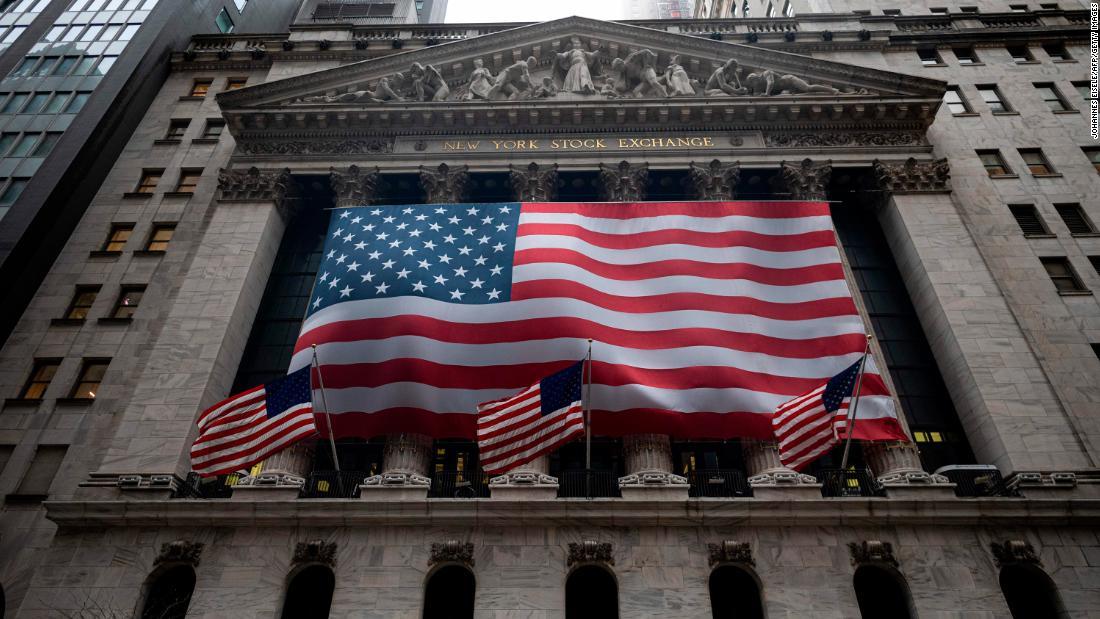 Stocks having volatile day