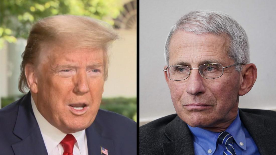 10 times Dr. Fauci has refuted Trump's statements on coronavirus
