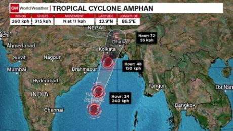 Cyclone Amphan Strengthens To An Equivalent Cat 5 Atlantic Hurricane Cnn Video