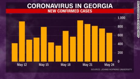 Coronavirus case totals over the past two weeks show a slight uptick in cases over the past several days.