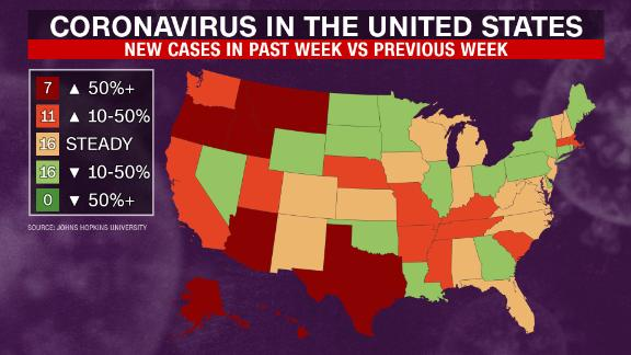 The map shows each state's change between the 7-day average of new cases in the past week v. the previous week.