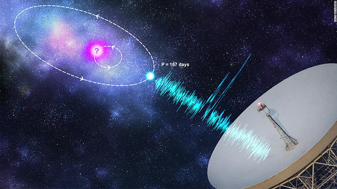 This is an artist's impression showing the detection of a repeating fast radio burst seen in blue, which is in orbit with an astrophysical object seen in pink.