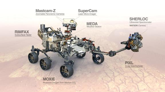 The Perseverance rover carries seven instruments to conduct its science and exploration technology investigations.
