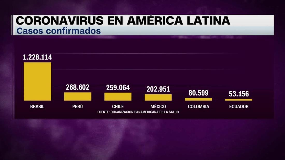 Estos países tienen el mayor número de casos de covid-19 en ...