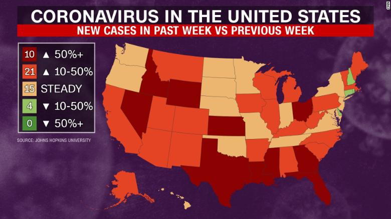 Coronavirus cases rose in 31 states this past week compared to the week prior.