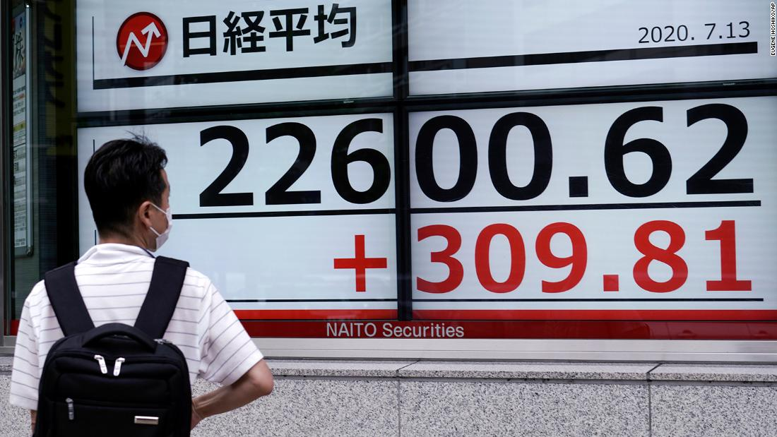 Asian markets climb in strong start to the week; US futures higher