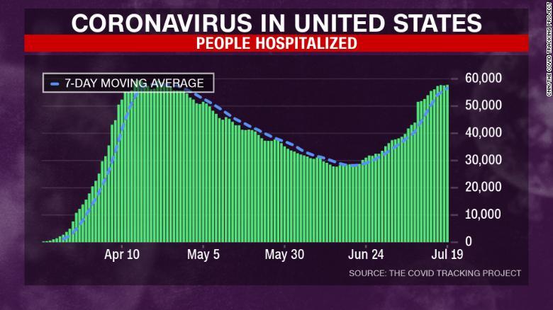 200720161505-coroanvirus-chart-1-exlarge