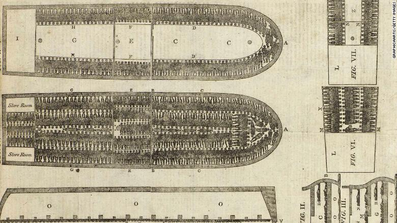 This drawing of the Liverpool slave ship Brooks was commissioned by abolitionists to depict the inhumanity of the slave trade by showing how Africans were crammed below decks.