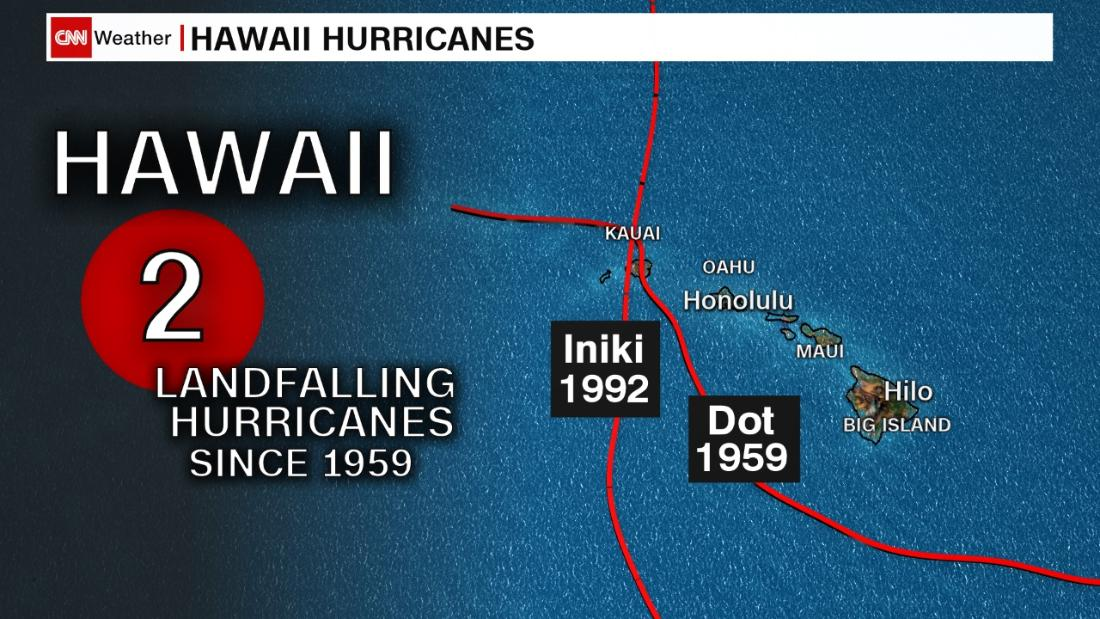 Hurricane Douglas may be only the third hurricane to make landfall in Hawaii – CNN