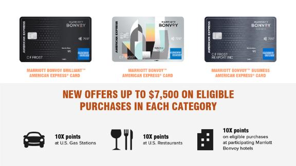 For a limited time, the three Marriott credit cards issued by American Express earn 10 points per dollar in several bonus categories.