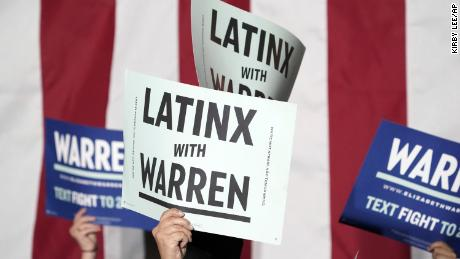 Supporters of Democratic presidential candidate Sen. Elizabeth Warren, hold signs at a rally on March 2.