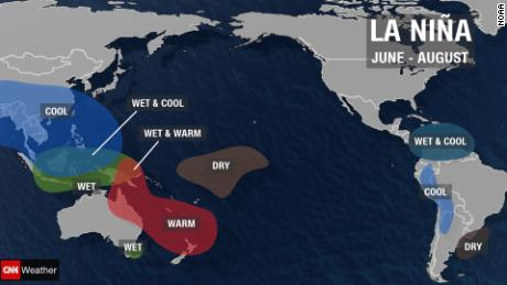 Typical conditions for La Nina in summer