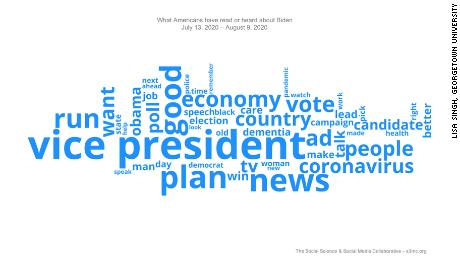 What Americans have read or heard about Biden July 13, 2020 - August 9, 2020.