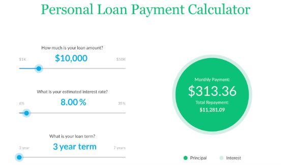 Use a personal loan calculator to see your monthly payment, as well as how much you