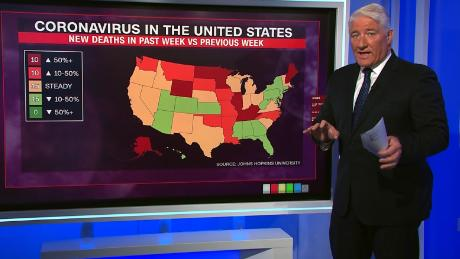 Covid 19 Deaths Up In 20 States This Week Compared To Last Week Cnn Video