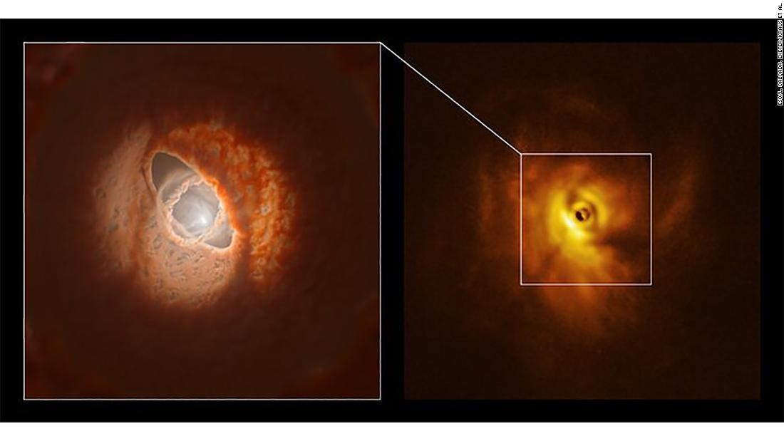 An artist's illustration, left, helps visualize the details of an unusual star system, GW Orionis, in the Orion constellation. The system's circumstellar disk is broken, resulting in misaligned rings around its three stars.
